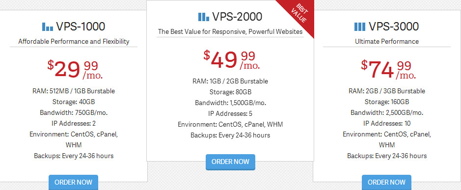 InMotion VPS Promotion