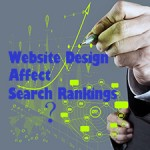 How Does the Website Design Affect Your Search Rankings?