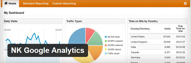 Best Google Analytics WordPress Plugins - NK Google Analytics